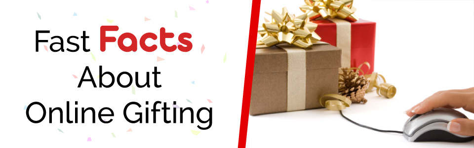 GiftsnIdeas- Facts About Online Gifting